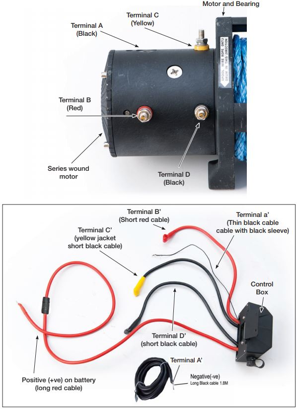 Unspooled  Winches  When And How To Use Yours